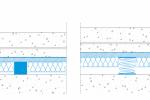 CDM-FLOAT_schematische_weergave