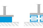 CDM-MACHINE-PAD schematische weergave