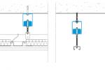 Schematische weergave CDM-PHS-S