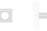 Schematische weergave CDM-PIPE