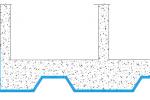 CDM-RAFT schematische weergave